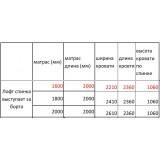 Кровать Лофт 1300-02
