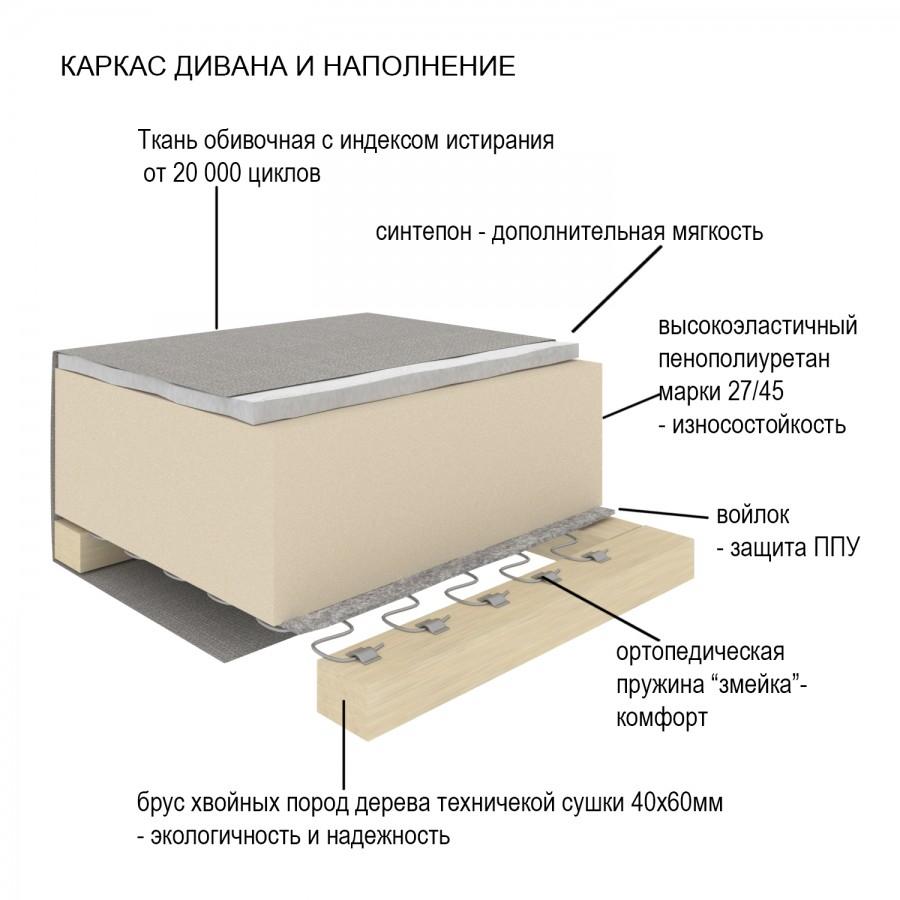 Банкетка  350 х350х430мм арт3-6